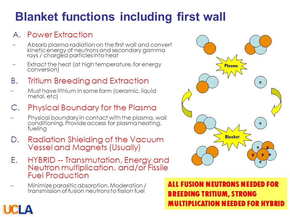 077-05/rs 6 Blanket functions including first wall A.Power Extraction –Absorb plasma radiation on the first wall and convert kinetic energy of neutrons and secondary gamma rays / charged particles into heat –Extract the heat (at high temperature, for energy conversion) B.Tritium Breeding and Extraction –Must have lithium in some form (ceramic, liquid metal, etc) C.Physical Boundary for the Plasma –Physical boundary in contact with the plasma, wall conditioning, Provide access for plasma heating, fueling D.Radiation Shielding of the Vacuum Vessel and Magnets (Usually) E.HYBRID -- Transmutation, Energy and Neutron multiplication, and/or Fissile Fuel Production –Minimize parasitic absorption.