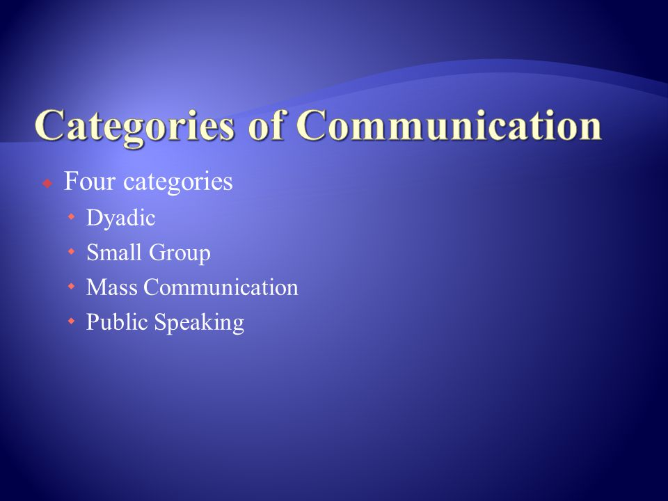  Four categories  Dyadic  Small Group  Mass Communication  Public Speaking