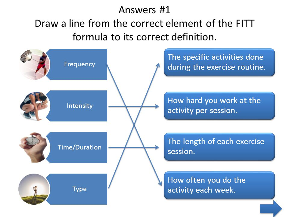 Answers #1 Draw a line from the correct element of the FITT formula to its correct definition.
