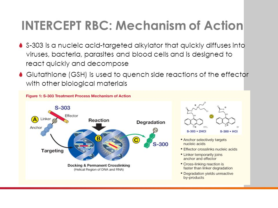 BE SURE. INTERCEPT RBC: Mechanism of Action S-303 is a nucleic acid-targeted alkylator that quickly diffuses into viruses, bacteria, parasites and blo