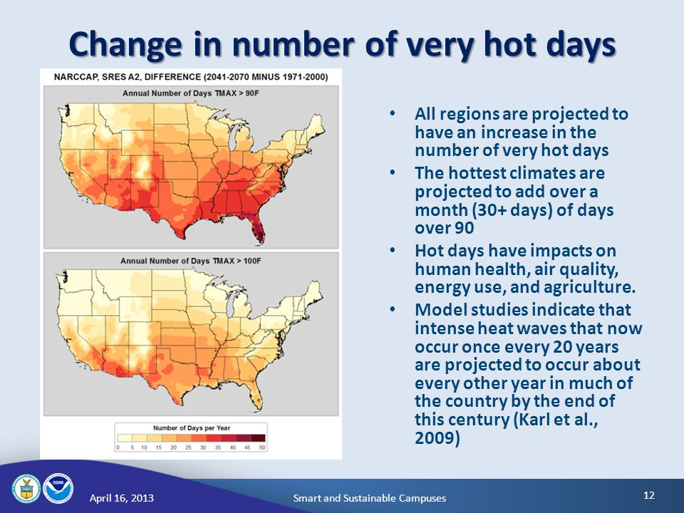 Smart and Sustainable CampusesApril 16, Change in number of very hot days All regions are projected to have an increase in the number of very hot days The hottest climates are projected to add over a month (30+ days) of days over 90 Hot days have impacts on human health, air quality, energy use, and agriculture.