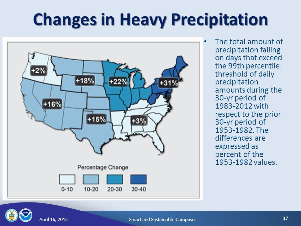 Smart and Sustainable CampusesApril 16, Changes in Heavy Precipitation The total amount of precipitation falling on days that exceed the 99th percentile threshold of daily precipitation amounts during the 30-yr period of with respect to the prior 30-yr period of