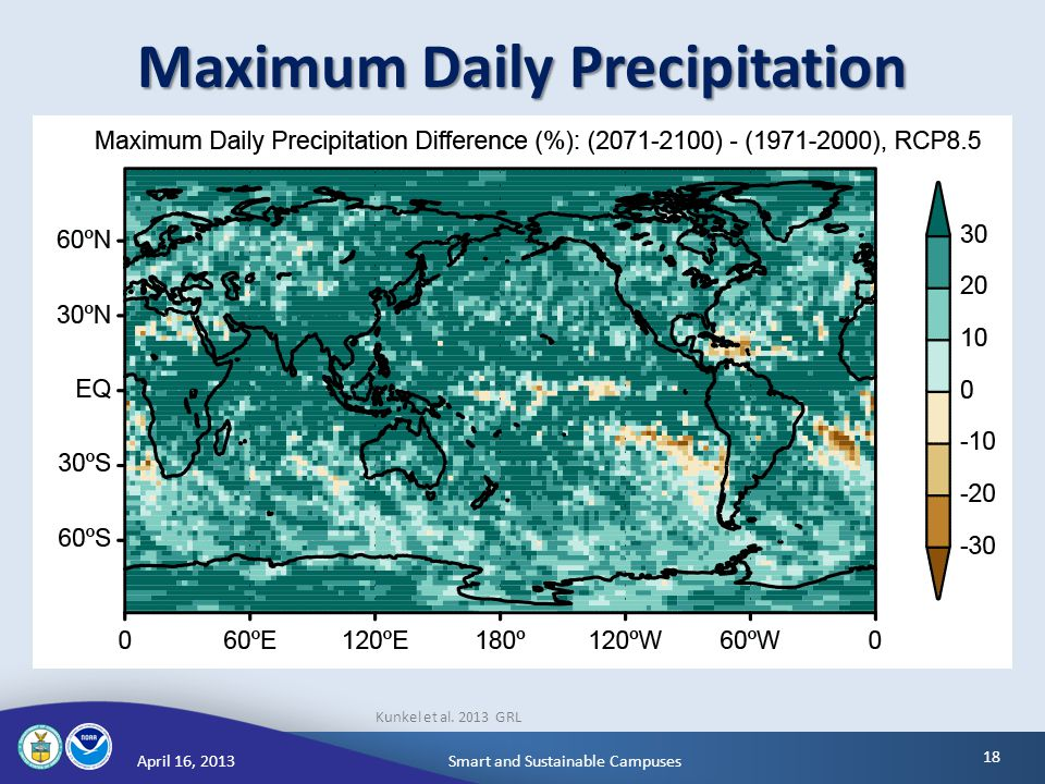 Smart and Sustainable CampusesApril 16, Maximum Daily Precipitation Most places projected to have higher maximum daily precipitation Kunkel et al.