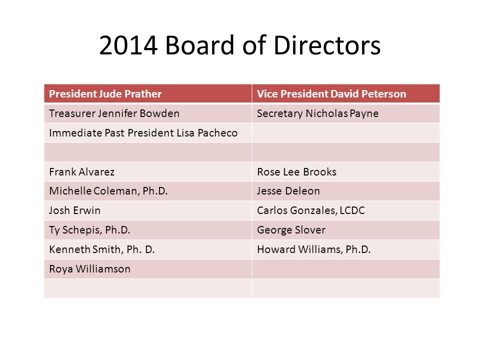 2014 HCCADA Executive Staff Executive Director Grace L.
