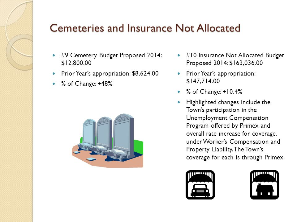 Cemeteries and Insurance Not Allocated #9 Cemetery Budget Proposed 2014: $12,800.00 Prior Year's appropriation: $8,624.00 % of Change: +48% #10 Insurance Not Allocated Budget Proposed 2014: $163,036.00 Prior Year's appropriation: $147,714.00 % of Change: +10.4% Highlighted changes include the Town's participation in the Unemployment Compensation Program offered by Primex and overall rate increase for coverage.