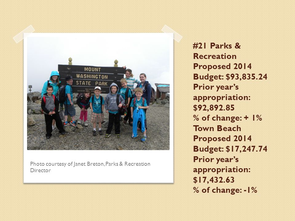 #21 Parks & Recreation Proposed 2014 Budget: $93,835.24 Prior year's appropriation: $92,892.85 % of change: + 1% Town Beach Proposed 2014 Budget: $17,247.74 Prior year's appropriation: $17,432.63 % of change: -1% Photo courtesy of Janet Breton, Parks & Recreation Director