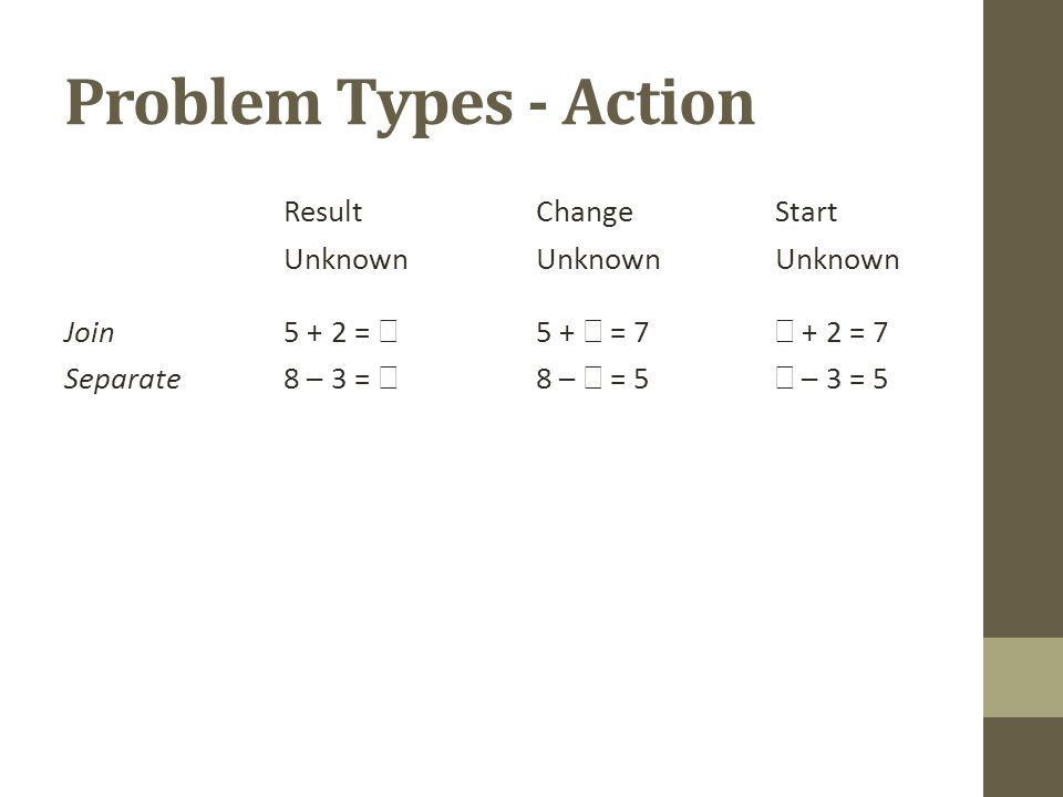Problem Types - Action Result Change Start Unknown Unknown Unknown Join5 + 2 =  5 +  = 7  + 2 = 7 Separate8 – 3 =  8 –  = 5  – 3 = 5