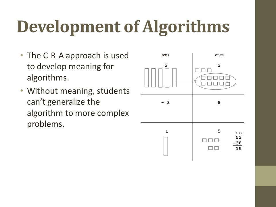 Development of Algorithms The C-R-A approach is used to develop meaning for algorithms.
