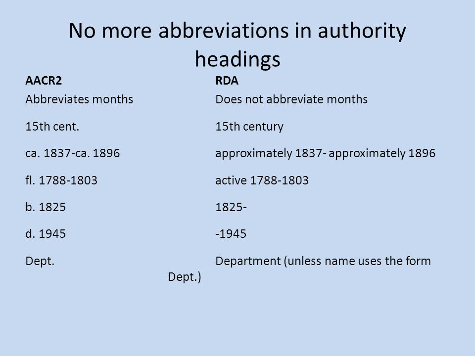 No more abbreviations in authority headings AACR2RDA Abbreviates monthsDoes not abbreviate months 15th cent.15th century ca.