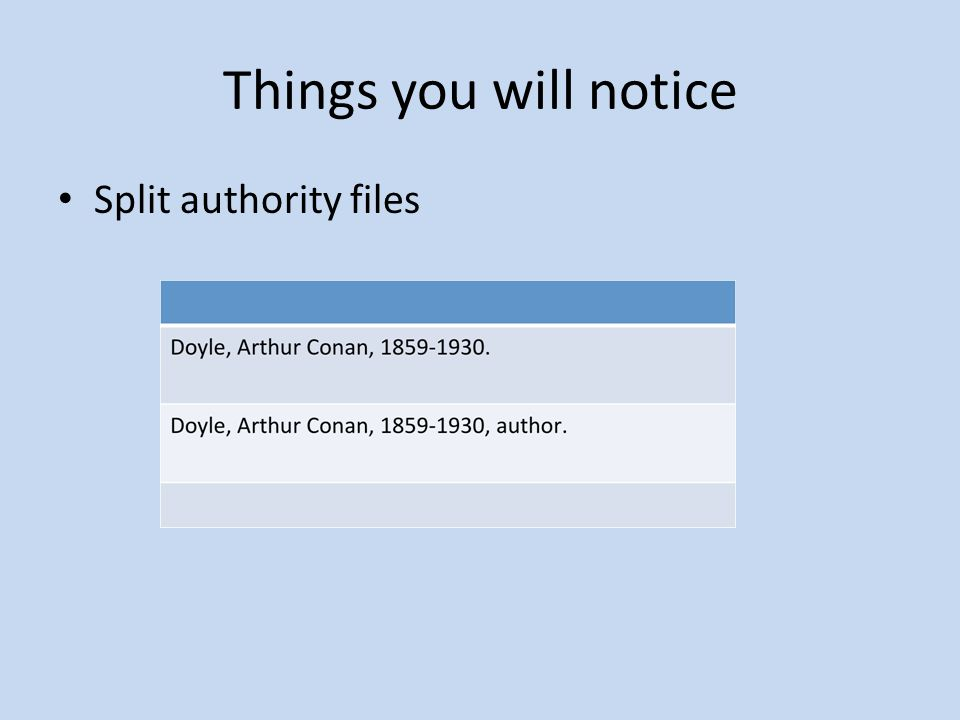 Things you will notice Split authority files