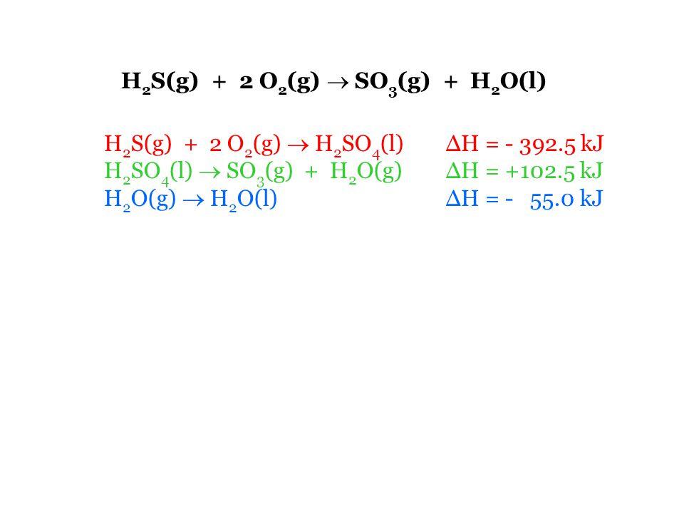 H 2 S(g) + 2 O 2 (g)  SO 3 (g) + H 2 O(l) H 2 S(g) + 2 O 2 (g)  H 2 SO 4 (l) ΔH = - 392.5 kJ H 2 SO 4 (l)  SO 3 (g) + H 2 O(g) ΔH = +102.5 kJ H 2 O(g)  H 2 O(l) ΔH = - 55.0 kJ