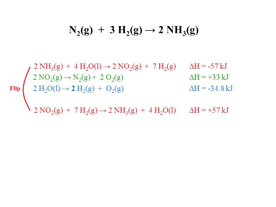 N 2 (g) + 3 H 2 (g) → 2 NH 3 (g) 2 NH 3 (g) + 4 H 2 O(l) → 2 NO 2 (g) + 7 H 2 (g) ΔH = -57 kJ 2 NO 2 (g) → N 2 (g) + 2 O 2 (g) ΔH = +33 kJ 2 H 2 O(l) → 2 H 2 (g) + O 2 (g) ΔH = -34.8 kJ 2 NO 2 (g) + 7 H 2 (g) → 2 NH 3 (g) + 4 H 2 O(l) ΔH = +57 kJ Flip
