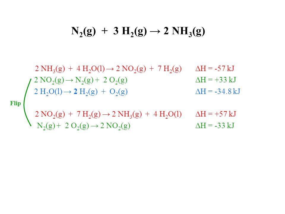 N 2 (g) + 3 H 2 (g) → 2 NH 3 (g) 2 NH 3 (g) + 4 H 2 O(l) → 2 NO 2 (g) + 7 H 2 (g) ΔH = -57 kJ 2 NO 2 (g) → N 2 (g) + 2 O 2 (g) ΔH = +33 kJ 2 H 2 O(l) → 2 H 2 (g) + O 2 (g) ΔH = -34.8 kJ 2 NO 2 (g) + 7 H 2 (g) → 2 NH 3 (g) + 4 H 2 O(l) ΔH = +57 kJ N 2 (g) + 2 O 2 (g) → 2 NO 2 (g) ΔH = -33 kJ Flip