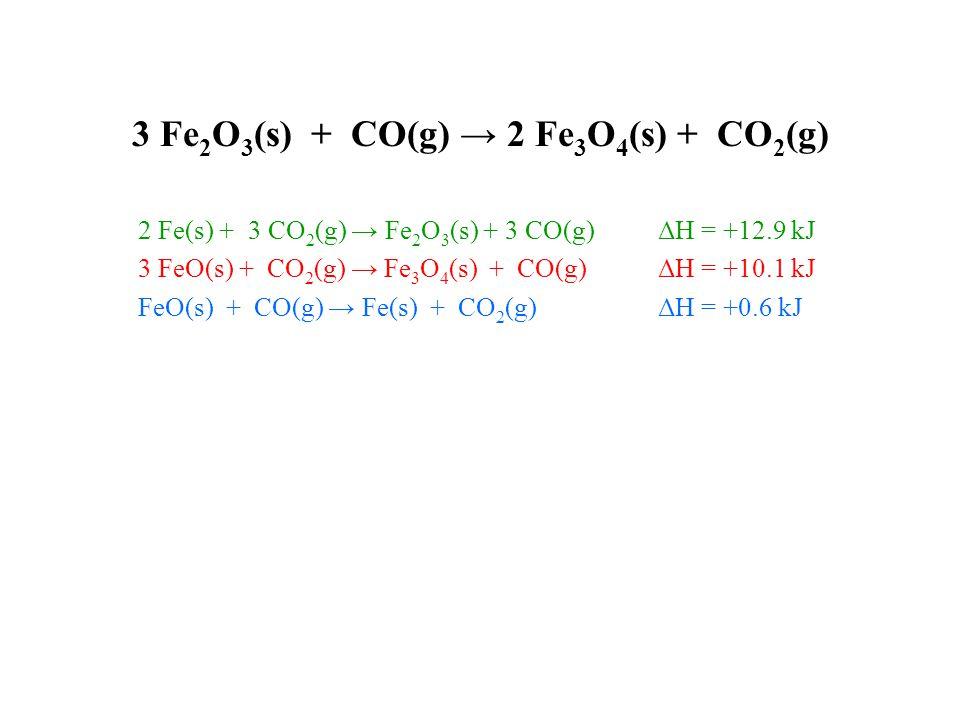 3 Fe 2 O 3 (s) + CO(g) → 2 Fe 3 O 4 (s) + CO 2 (g) 2 Fe(s) + 3 CO 2 (g) → Fe 2 O 3 (s) + 3 CO(g) ΔH = +12.9 kJ 3 FeO(s) + CO 2 (g) → Fe 3 O 4 (s) + CO(g) ΔH = +10.1 kJ FeO(s) + CO(g) → Fe(s) + CO 2 (g) ΔH = +0.6 kJ