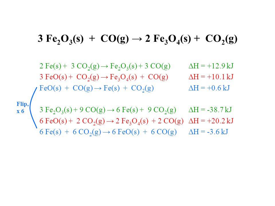 3 Fe 2 O 3 (s) + CO(g) → 2 Fe 3 O 4 (s) + CO 2 (g) 2 Fe(s) + 3 CO 2 (g) → Fe 2 O 3 (s) + 3 CO(g) ΔH = +12.9 kJ 3 FeO(s) + CO 2 (g) → Fe 3 O 4 (s) + CO(g) ΔH = +10.1 kJ FeO(s) + CO(g) → Fe(s) + CO 2 (g) ΔH = +0.6 kJ 3 Fe 2 O 3 (s) + 9 CO(g) → 6 Fe(s) + 9 CO 2 (g) ΔH = -38.7 kJ 6 FeO(s) + 2 CO 2 (g) → 2 Fe 3 O 4 (s) + 2 CO(g) ΔH = +20.2 kJ 6 Fe(s) + 6 CO 2 (g) → 6 FeO(s) + 6 CO(g) ΔH = -3.6 kJ Flip, x 6