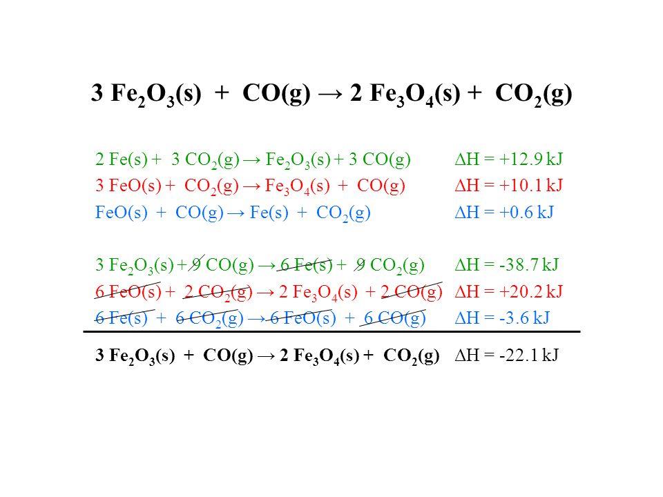 3 Fe 2 O 3 (s) + CO(g) → 2 Fe 3 O 4 (s) + CO 2 (g) 2 Fe(s) + 3 CO 2 (g) → Fe 2 O 3 (s) + 3 CO(g) ΔH = +12.9 kJ 3 FeO(s) + CO 2 (g) → Fe 3 O 4 (s) + CO(g) ΔH = +10.1 kJ FeO(s) + CO(g) → Fe(s) + CO 2 (g) ΔH = +0.6 kJ 3 Fe 2 O 3 (s) + 9 CO(g) → 6 Fe(s) + 9 CO 2 (g) ΔH = -38.7 kJ 6 FeO(s) + 2 CO 2 (g) → 2 Fe 3 O 4 (s) + 2 CO(g) ΔH = +20.2 kJ 6 Fe(s) + 6 CO 2 (g) → 6 FeO(s) + 6 CO(g) ΔH = -3.6 kJ 3 Fe 2 O 3 (s) + CO(g) → 2 Fe 3 O 4 (s) + CO 2 (g)ΔH = -22.1 kJ