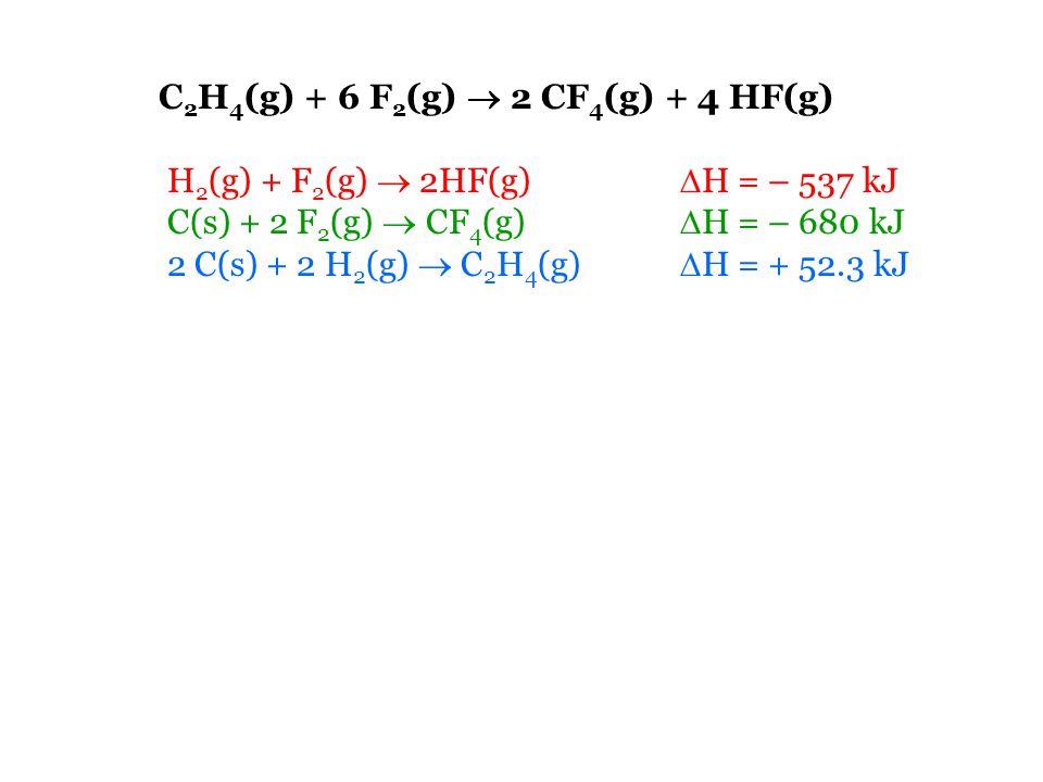 C 2 H 4 (g) + 6 F 2 (g)  2 CF 4 (g) + 4 HF(g) H 2 (g) + F 2 (g)  2HF(g)  H = – 537 kJ C(s) + 2 F 2 (g)  CF 4 (g)  H = – 680 kJ 2 C(s) + 2 H 2 (g)  C 2 H 4 (g)  H = + 52.3 kJ
