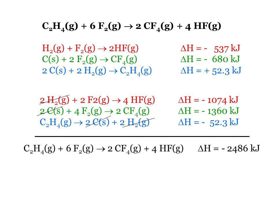 C 2 H 4 (g) + 6 F 2 (g)  2 CF 4 (g) + 4 HF(g) H 2 (g) + F 2 (g)  2HF(g)  H = - 537 kJ C(s) + 2 F 2 (g)  CF 4 (g)  H = - 680 kJ 2 C(s) + 2 H 2 (g)  C 2 H 4 (g)  H = + 52.3 kJ 2 H 2 (g) + 2 F2(g)  4 HF(g)  H = - 1074 kJ 2 C(s) + 4 F 2 (g)  2 CF 4 (g)  H = - 1360 kJ C 2 H 4 (g)  2 C(s) + 2 H 2 (g)  H = - 52.3 kJ C 2 H 4 (g) + 6 F 2 (g)  2 CF 4 (g) + 4 HF(g)  H = - 2486 kJ