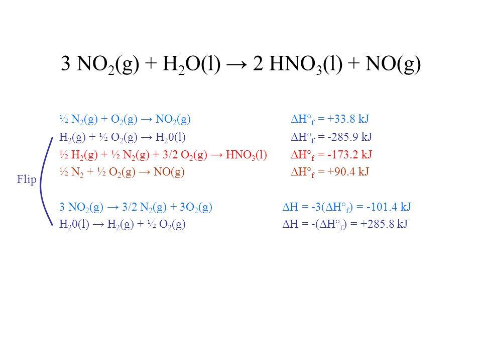 3 NO 2 (g) + H 2 O(l) → 2 HNO 3 (l) + NO(g) ½ N 2 (g) + O 2 (g) → NO 2 (g) ΔH° f = +33.8 kJ H 2 (g) + ½ O 2 (g) → H 2 0(l) ΔH° f = -285.9 kJ ½ H 2 (g) + ½ N 2 (g) + 3/2 O 2 (g) → HNO 3 (l) ΔH° f = -173.2 kJ ½ N 2 + ½ O 2 (g) → NO(g) ΔH° f = +90.4 kJ 3 NO 2 (g) → 3/2 N 2 (g) + 3O 2 (g) ΔH = -3(ΔH° f ) = -101.4 kJ H 2 0(l) → H 2 (g) + ½ O 2 (g) ΔH = -(ΔH° f ) = +285.8 kJ Flip