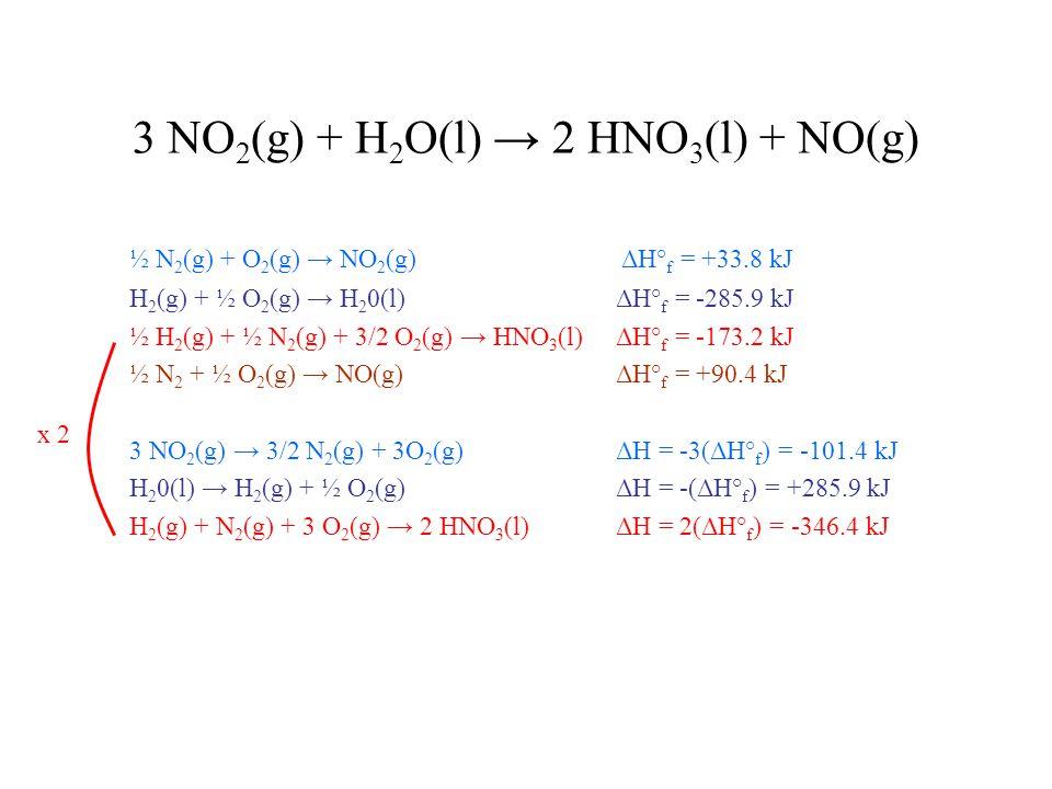 3 NO 2 (g) + H 2 O(l) → 2 HNO 3 (l) + NO(g) ½ N 2 (g) + O 2 (g) → NO 2 (g) ΔH° f = +33.8 kJ H 2 (g) + ½ O 2 (g) → H 2 0(l)ΔH° f = -285.9 kJ ½ H 2 (g) + ½ N 2 (g) + 3/2 O 2 (g) → HNO 3 (l)ΔH° f = -173.2 kJ ½ N 2 + ½ O 2 (g) → NO(g)ΔH° f = +90.4 kJ 3 NO 2 (g) → 3/2 N 2 (g) + 3O 2 (g) ΔH = -3(ΔH° f ) = -101.4 kJ H 2 0(l) → H 2 (g) + ½ O 2 (g) ΔH = -(ΔH° f ) = +285.9 kJ H 2 (g) + N 2 (g) + 3 O 2 (g) → 2 HNO 3 (l)ΔH = 2(ΔH° f ) = -346.4 kJ x 2