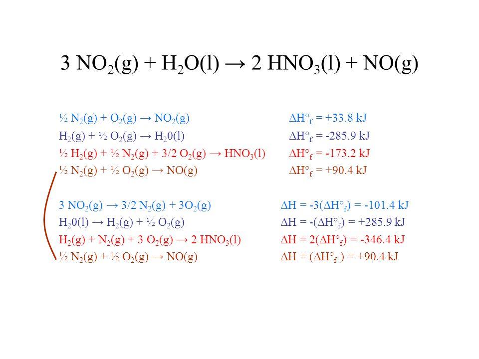 3 NO 2 (g) + H 2 O(l) → 2 HNO 3 (l) + NO(g) ½ N 2 (g) + O 2 (g) → NO 2 (g) ΔH° f = +33.8 kJ H 2 (g) + ½ O 2 (g) → H 2 0(l) ΔH° f = -285.9 kJ ½ H 2 (g) + ½ N 2 (g) + 3/2 O 2 (g) → HNO 3 (l) ΔH° f = -173.2 kJ ½ N 2 (g) + ½ O 2 (g) → NO(g) ΔH° f = +90.4 kJ 3 NO 2 (g) → 3/2 N 2 (g) + 3O 2 (g) ΔH = -3(ΔH° f ) = -101.4 kJ H 2 0(l) → H 2 (g) + ½ O 2 (g) ΔH = -(ΔH° f ) = +285.9 kJ H 2 (g) + N 2 (g) + 3 O 2 (g) → 2 HNO 3 (l)ΔH = 2(ΔH° f ) = -346.4 kJ ½ N 2 (g) + ½ O 2 (g) → NO(g)ΔH = (ΔH° f ) = +90.4 kJ
