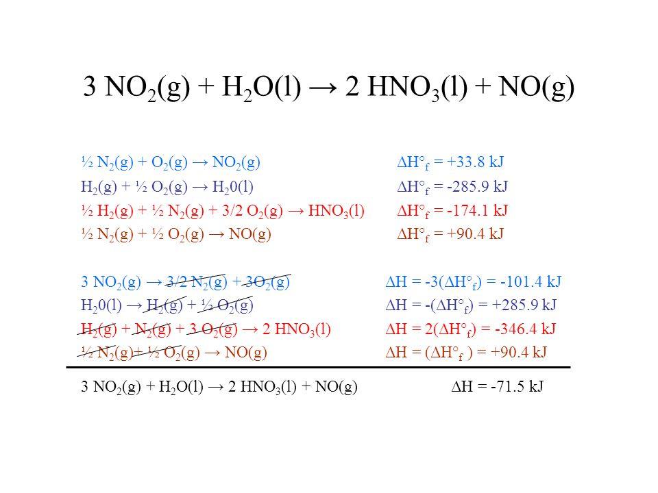 3 NO 2 (g) + H 2 O(l) → 2 HNO 3 (l) + NO(g) ½ N 2 (g) + O 2 (g) → NO 2 (g) ΔH° f = +33.8 kJ H 2 (g) + ½ O 2 (g) → H 2 0(l) ΔH° f = -285.9 kJ ½ H 2 (g) + ½ N 2 (g) + 3/2 O 2 (g) → HNO 3 (l) ΔH° f = -174.1 kJ ½ N 2 (g) + ½ O 2 (g) → NO(g) ΔH° f = +90.4 kJ 3 NO 2 (g) → 3/2 N 2 (g) + 3O 2 (g) ΔH = -3(ΔH° f ) = -101.4 kJ H 2 0(l) → H 2 (g) + ½ O 2 (g) ΔH = -(ΔH° f ) = +285.9 kJ H 2 (g) + N 2 (g) + 3 O 2 (g) → 2 HNO 3 (l)ΔH = 2(ΔH° f ) = -346.4 kJ ½ N 2 (g)+ ½ O 2 (g) → NO(g)ΔH = (ΔH° f ) = +90.4 kJ 3 NO 2 (g) + H 2 O(l) → 2 HNO 3 (l) + NO(g)ΔH = -71.5 kJ
