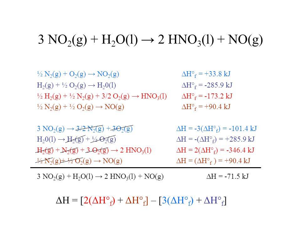 3 NO 2 (g) + H 2 O(l) → 2 HNO 3 (l) + NO(g) ½ N 2 (g) + O 2 (g) → NO 2 (g) ΔH° f = +33.8 kJ H 2 (g) + ½ O 2 (g) → H 2 0(l) ΔH° f = -285.9 kJ ½ H 2 (g) + ½ N 2 (g) + 3/2 O 2 (g) → HNO 3 (l) ΔH° f = -173.2 kJ ½ N 2 (g) + ½ O 2 (g) → NO(g) ΔH° f = +90.4 kJ 3 NO 2 (g) → 3/2 N 2 (g) + 3O 2 (g) ΔH = -3(ΔH° f ) = -101.4 kJ H 2 0(l) → H 2 (g) + ½ O 2 (g) ΔH = -(ΔH° f ) = +285.9 kJ H 2 (g) + N 2 (g) + 3 O 2 (g) → 2 HNO 3 (l)ΔH = 2(ΔH° f ) = -346.4 kJ ½ N 2 (g)+ ½ O 2 (g) → NO(g)ΔH = (ΔH° f ) = +90.4 kJ 3 NO 2 (g) + H 2 O(l) → 2 HNO 3 (l) + NO(g)ΔH = -71.5 kJ ΔH = [2(ΔH° f ) + ΔH° f ] – [3(ΔH° f ) + ΔH° f ]