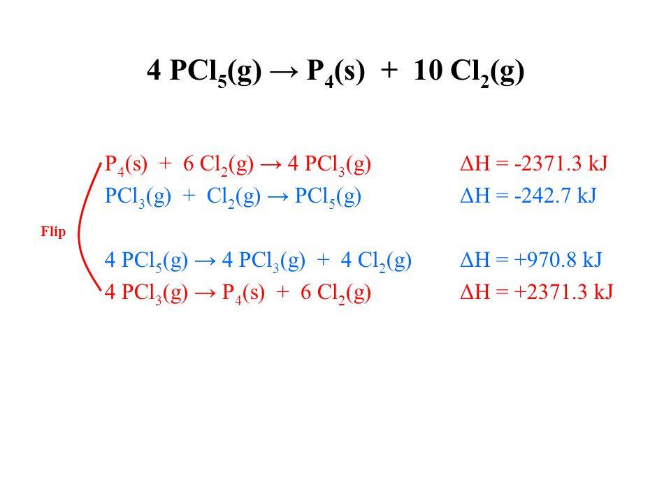 4 PCl 5 (g) → P 4 (s) + 10 Cl 2 (g) P 4 (s) + 6 Cl 2 (g) → 4 PCl 3 (g) ΔH = -2371.3 kJ PCl 3 (g) + Cl 2 (g) → PCl 5 (g) ΔH = -242.7 kJ 4 PCl 5 (g) → 4 PCl 3 (g) + 4 Cl 2 (g) ΔH = +970.8 kJ 4 PCl 3 (g) → P 4 (s) + 6 Cl 2 (g) ΔH = +2371.3 kJ Flip