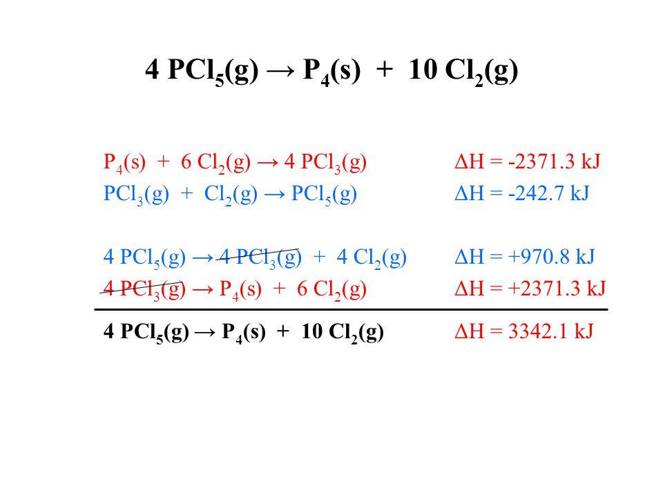 4 PCl 5 (g) → P 4 (s) + 10 Cl 2 (g) P 4 (s) + 6 Cl 2 (g) → 4 PCl 3 (g) ΔH = -2371.3 kJ PCl 3 (g) + Cl 2 (g) → PCl 5 (g) ΔH = -242.7 kJ 4 PCl 5 (g) → 4 PCl 3 (g) + 4 Cl 2 (g) ΔH = +970.8 kJ 4 PCl 3 (g) → P 4 (s) + 6 Cl 2 (g) ΔH = +2371.3 kJ 4 PCl 5 (g) → P 4 (s) + 10 Cl 2 (g) ΔH = 3342.1 kJ