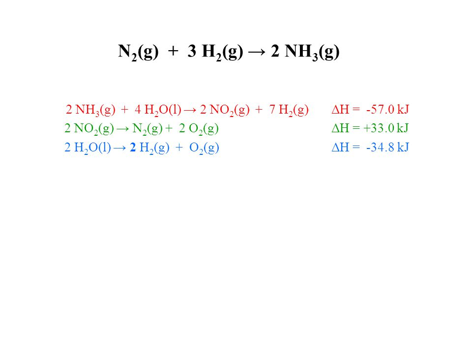N 2 (g) + 3 H 2 (g) → 2 NH 3 (g) 2 NH 3 (g) + 4 H 2 O(l) → 2 NO 2 (g) + 7 H 2 (g) ΔH = -57.0 kJ 2 NO 2 (g) → N 2 (g) + 2 O 2 (g) ΔH = +33.0 kJ 2 H 2 O(l) → 2 H 2 (g) + O 2 (g) ΔH = -34.8 kJ