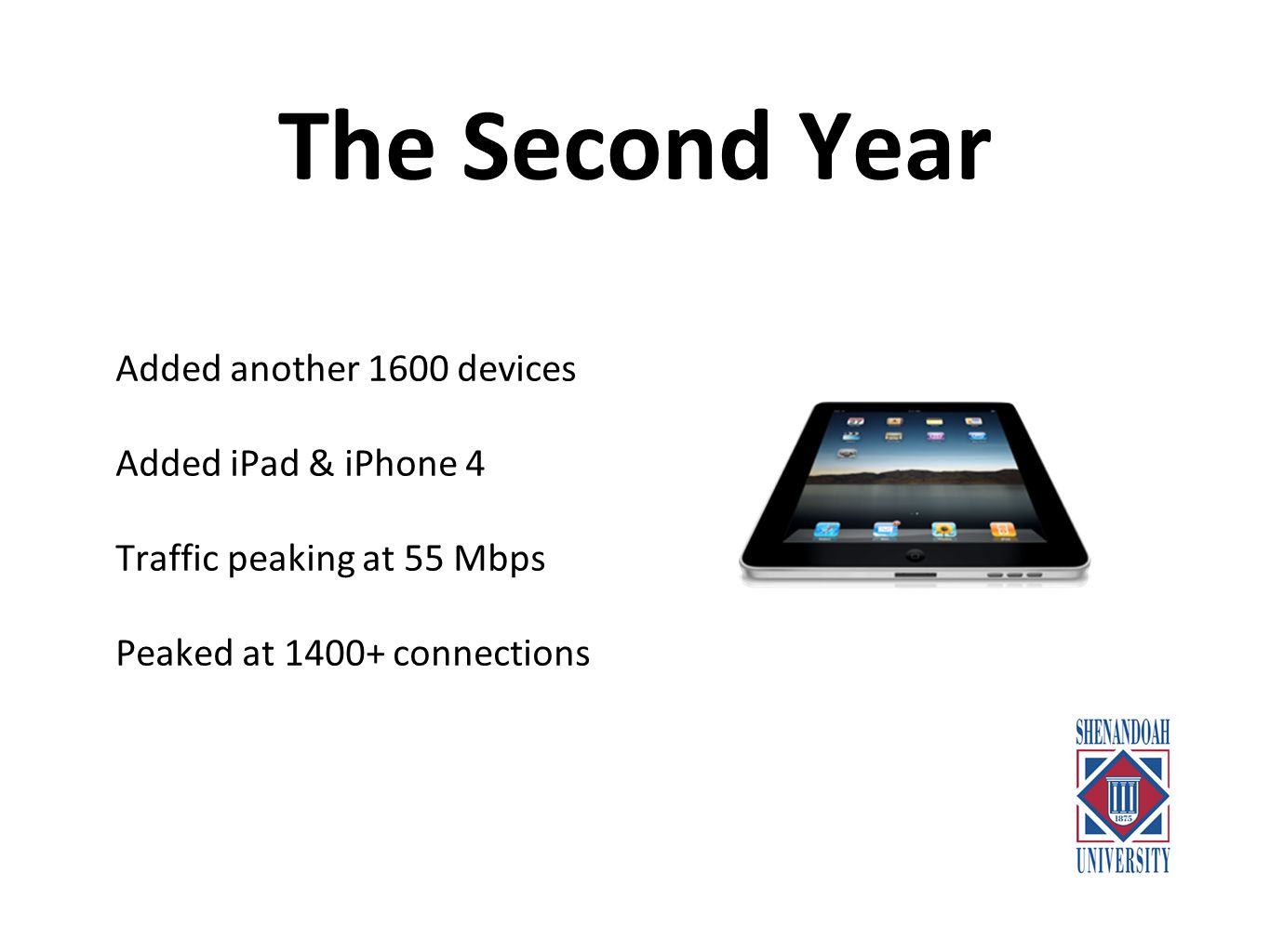 The Second Year Added another 1600 devices Added iPad & iPhone 4 Traffic peaking at 55 Mbps Peaked at 1400+ connections
