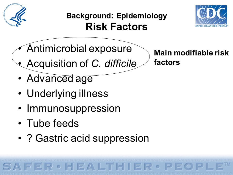 Background: Epidemiology Risk Factors Antimicrobial exposure Acquisition of C.