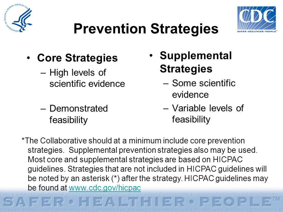Prevention Strategies Core Strategies –High levels of scientific evidence –Demonstrated feasibility Supplemental Strategies –Some scientific evidence –Variable levels of feasibility *The Collaborative should at a minimum include core prevention strategies.