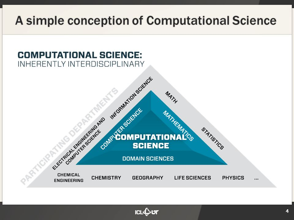 A simple conception of Computational Science 4