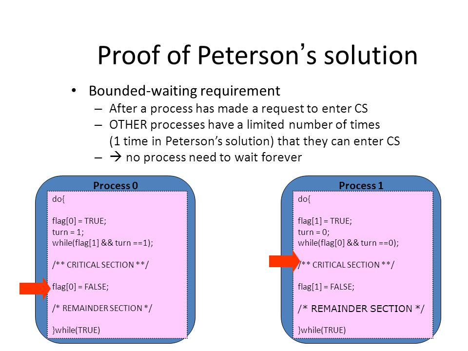 Proof of Peterson ' s solution Bounded-waiting requirement – After a process has made a request to enter CS – OTHER processes have a limited number of times (1 time in Peterson's solution) that they can enter CS –  no process need to wait forever do{ flag[0] = TRUE; turn = 1; while(flag[1] && turn ==1); /** CRITICAL SECTION **/ flag[0] = FALSE; /* REMAINDER SECTION */ }while(TRUE) Process 0 do{ flag[1] = TRUE; turn = 0; while(flag[0] && turn ==0); /** CRITICAL SECTION **/ flag[1] = FALSE; /* REMAINDER SECTION */ }while(TRUE) Process 1