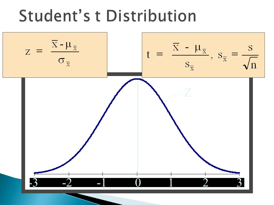  Very similar to z~N(0, 1)  Sometimes called Student's t distribution; Gossett, brewery employee  Properties: i)symmetric around 0 (like z) ii)degrees of freedom