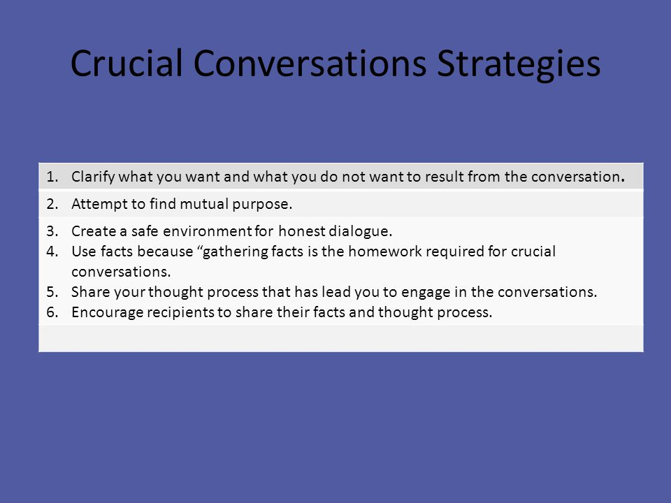 Crucial Conversations Strategies 1.Clarify what you want and what you do not want to result from the conversation.