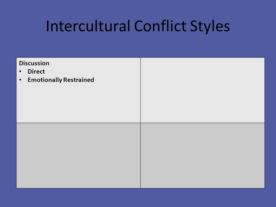 Intercultural Conflict Styles Discussion Direct Emotionally Restrained