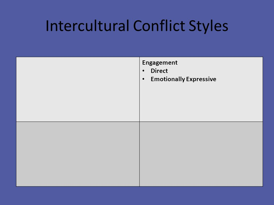 Intercultural Conflict Styles Engagement Direct Emotionally Expressive