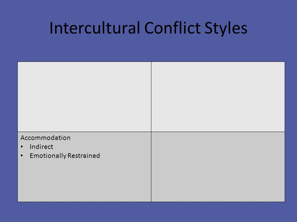 Intercultural Conflict Styles Accommodation Indirect Emotionally Restrained