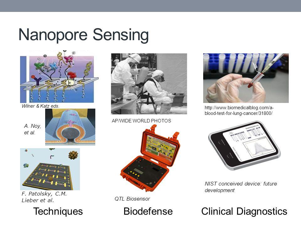 Nanopore Sensing F. Patolsky, C.M. Lieber et al.