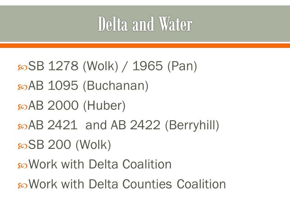 SB 1278 (Wolk) / 1965 (Pan)  AB 1095 (Buchanan)  AB 2000 (Huber)  AB 2421 and AB 2422 (Berryhill)  SB 200 (Wolk)  Work with Delta Coalition  W