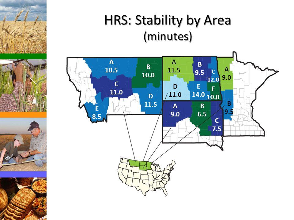 HRS: Stability by Area (minutes) A 9.0 B 6.5 C 7.5 A 10.5 B 10.0 D 11.5 C 11.0 E 8.5 A 11.5 D 11.0 E 14.0 B 9.5 A 9.0 B 9.5 C 12.0 F 10.0