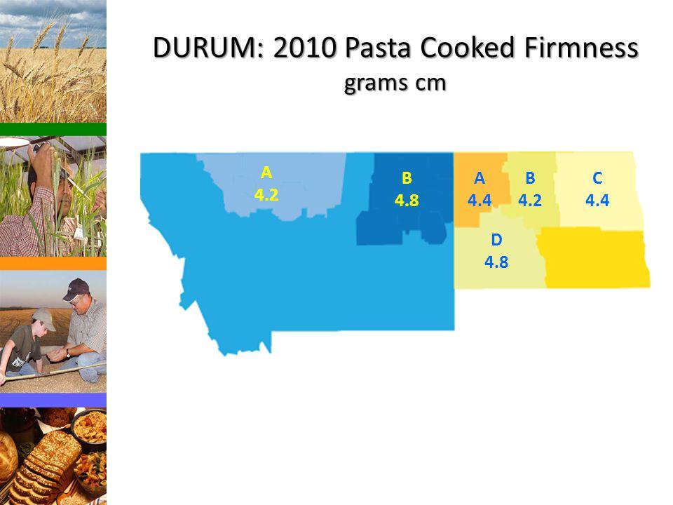 DURUM: 2010 Pasta Cooked Firmness grams cm A 4.2 B 4.8 A 4.4 B 4.2 C 4.4 D 4.8