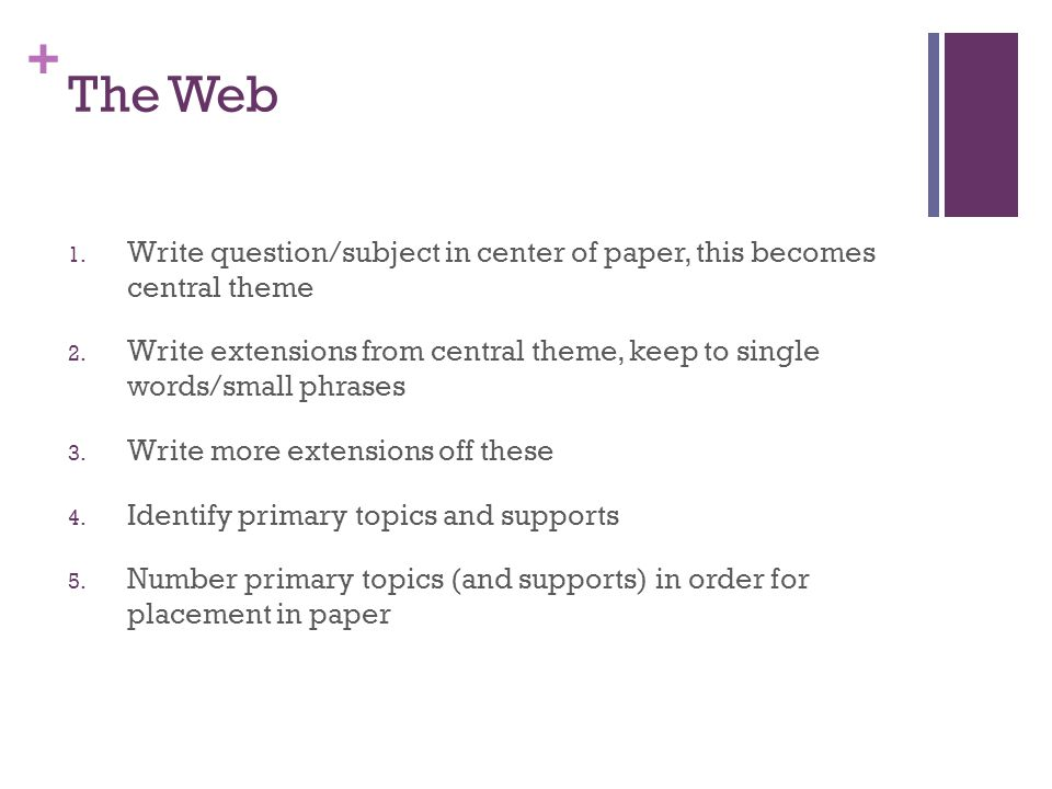 + The Web 1. Write question/subject in center of paper, this becomes central theme 2. Write extensions from central theme, keep to single words/small
