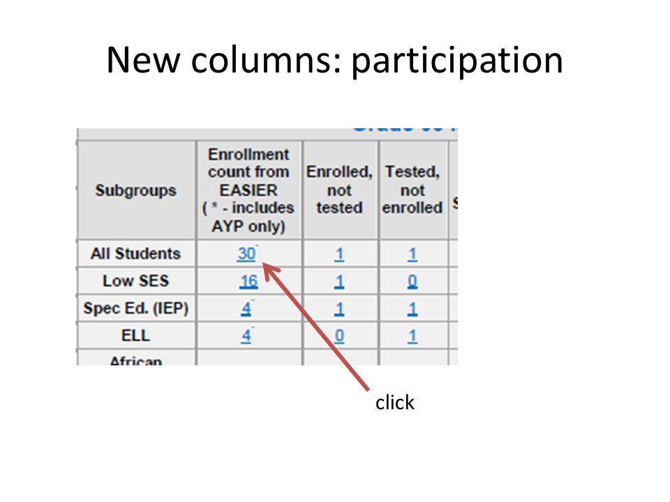 New columns: participation click