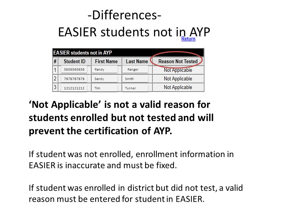 -Differences- EASIER students not in AYP 'Not Applicable' is not a valid reason for students enrolled but not tested and will prevent the certification of AYP.