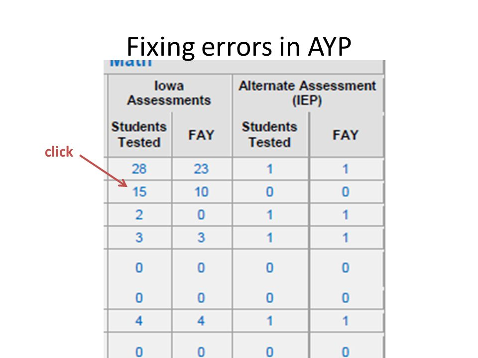 Fixing errors in AYP click