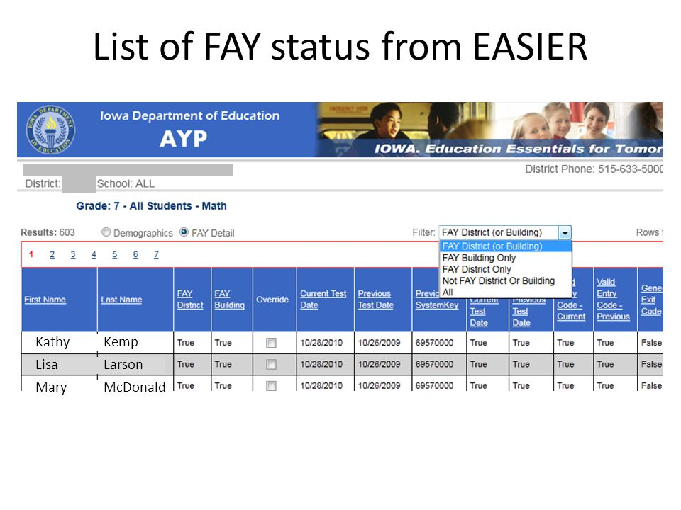 List of FAY status from EASIER Kathy Lisa Mary Kemp Larson McDonald