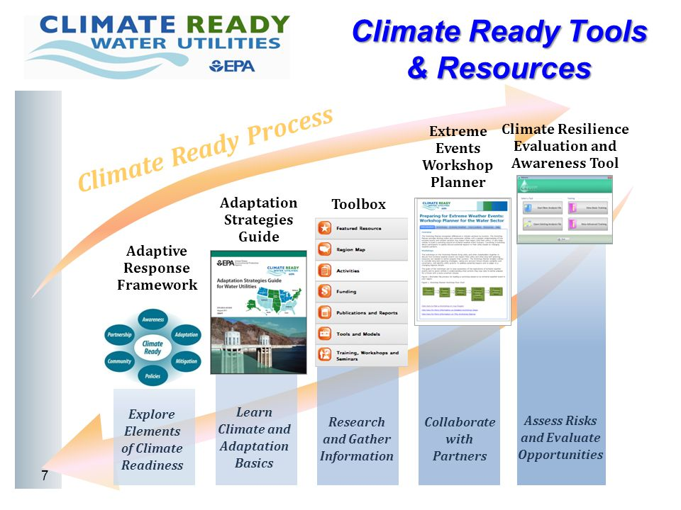 Climate Ready Process Climate Ready Tools & Resources 7 Assess Risks and Evaluate Opportunities Collaborate with Partners Research and Gather Information Learn Climate and Adaptation Basics Explore Elements of Climate Readiness Climate Resilience Evaluation and Awareness Tool Extreme Events Workshop Planner Toolbox Adaptation Strategies Guide Adaptive Response Framework